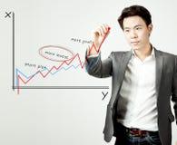 Good planing. Stock Photo