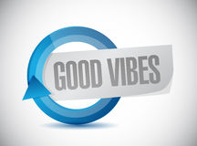 Good vibes cycle sign concept Stock Photography