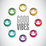 good vibes people network sign concept Stock Photos