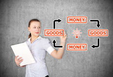 Goods and money Stock Photos