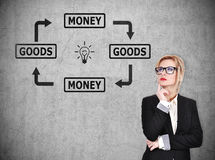 Goods and money Stock Images