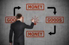 Goods and money concept Stock Photos