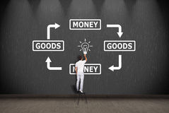 Goods and money concept Royalty Free Stock Images