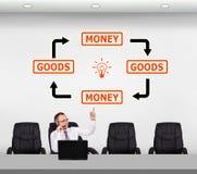 Goods and money Stock Photo