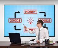 Goods and money scheme Stock Photography