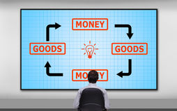 Goods and money scheme Stock Image