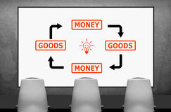 Goods and money scheme Stock Image