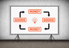 Goods and money scheme Stock Photography