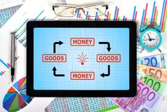 Goods and money scheme Royalty Free Stock Image