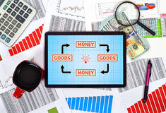 Goods and money scheme Royalty Free Stock Images