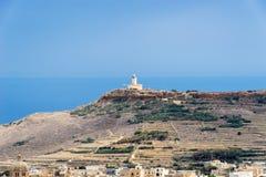 Gordan lighthouse Royalty Free Stock Image