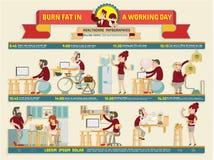 Gordura da queimadura em um dia de trabalho Infographics Fotos de Stock Royalty Free