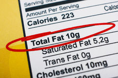 Gordura de uma quantidade alta no alimento fotos de stock royalty free