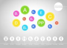 Gorizontalaffiche van de vitaminen voor mens vector illustratie