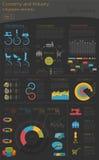 Gospodarka i przemysł Lekki przemysł Przemysłowy infographic tem royalty ilustracja