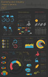 Gospodarka i przemysł przemysłu materialnego hutnictw procesu surowy rustless Przemysłowy infographi Obraz Royalty Free