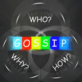 Gossip Words Displays Who What When Where and Why Stock Image