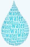 Gota da água ilustração do vetor