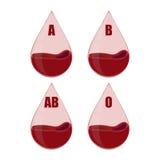 Gotas de la sangre Imagen de archivo libre de regalías
