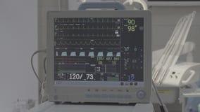 Goteje com o monitor de ECG na sala de operação, não cor corrigida, boa para a classificação da cor vídeos de arquivo