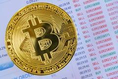 Gouden bitcoin op de van de achtergrond citatenlijst close-up royalty-vrije stock foto