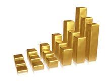 Gouden grafiek Stock Fotografie