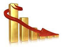 Gouden grafiek met rode wijzer Stock Fotografie