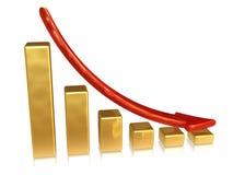 Gouden grafiek met rode wijzer Royalty-vrije Stock Afbeeldingen