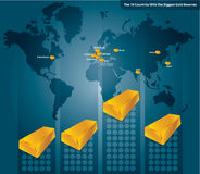Gouden Reserves Stock Foto