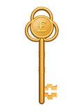 Gouden sleutel met pond Stock Afbeelding