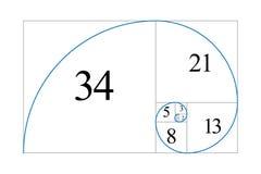 Gouden verhouding Fibonacciaantal stock illustratie