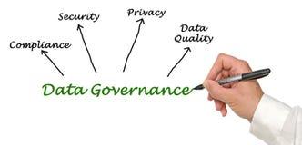 Gouvernement de données images libres de droits