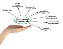 Governance Framework Stock Photos