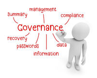 Governance Stock Images