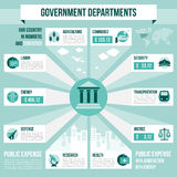 Government departments Stock Image