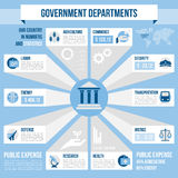 Government departments. And public administration infographics with icons sets and copyspace royalty free illustration