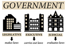 Government. Legislative, executive and judicial branches of the government Royalty Free Stock Photo