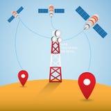 GPS Royalty Free Stock Image