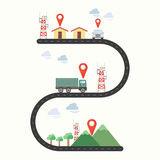 Gps sign graphic line Stock Photography