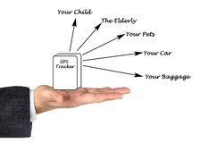 GPS Tracker. Presenting diagram of GPS Tracker stock photos