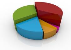 Gráfico Foto de archivo