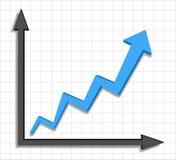 Gráfico azul de la flecha del progreso del crecimiento Imágenes de archivo libres de regalías