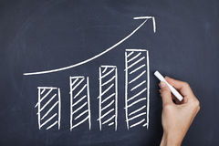 Gráfico cada vez mayor del crecimiento financiero del negocio Imagenes de archivo