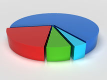 Gráfico circular Fotografía de archivo