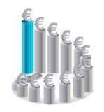 Gráfico circular euro Foto de archivo libre de regalías