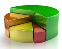 Gráfico colorido da carta de torta 3d. Fotos de Stock
