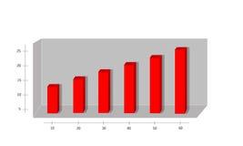 Gráfico com barras vermelhas Fotografia de Stock