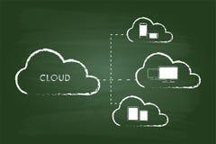 Gráfico computacional de la nube Fotografía de archivo