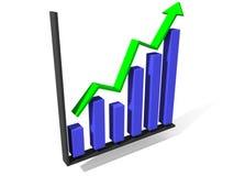 Gráfico crescente Fotografia de Stock Royalty Free