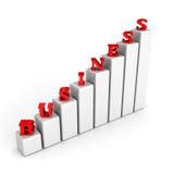 Gráfico crescente bem sucedido da carta de barra do negócio Fotos de Stock Royalty Free